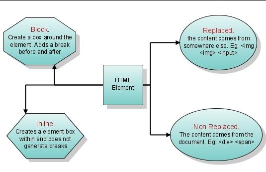 html_element.jpg