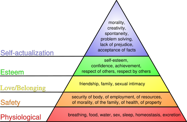 maslow_hier.png
